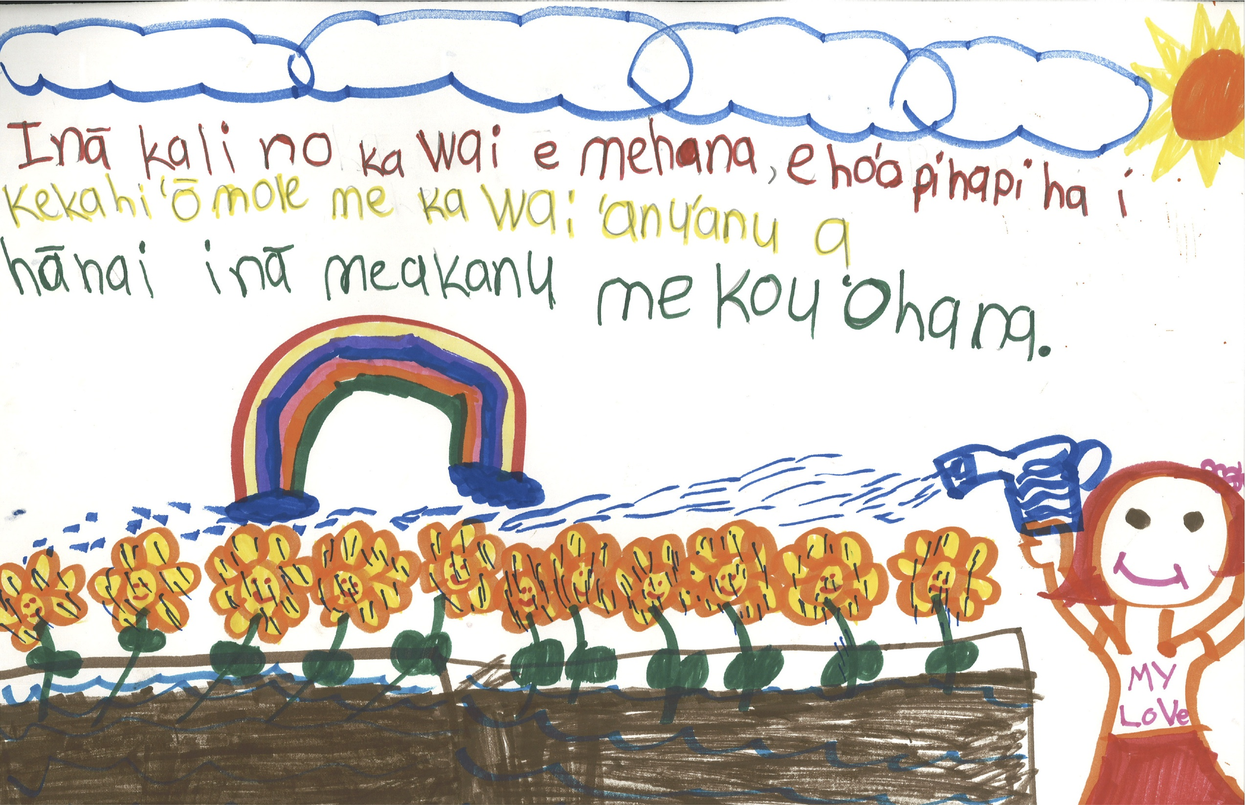 'Malama I Ka Wai' is theme for 3rd annual Maui County Water Conservation Poster Contest